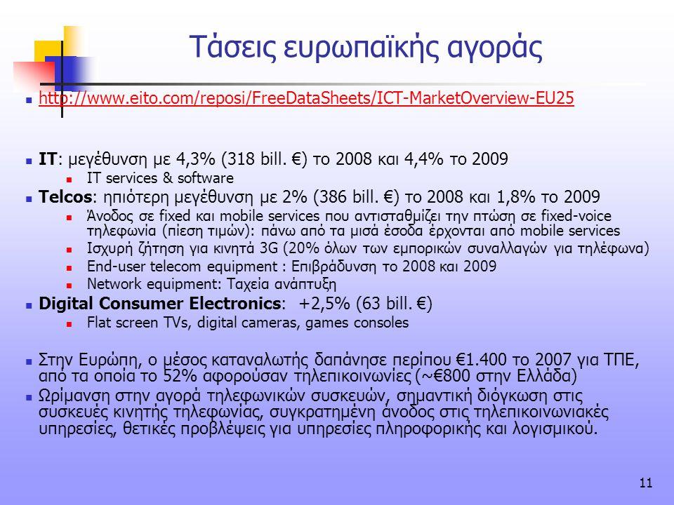 Τάσεις ευρωπαϊκής αγοράς