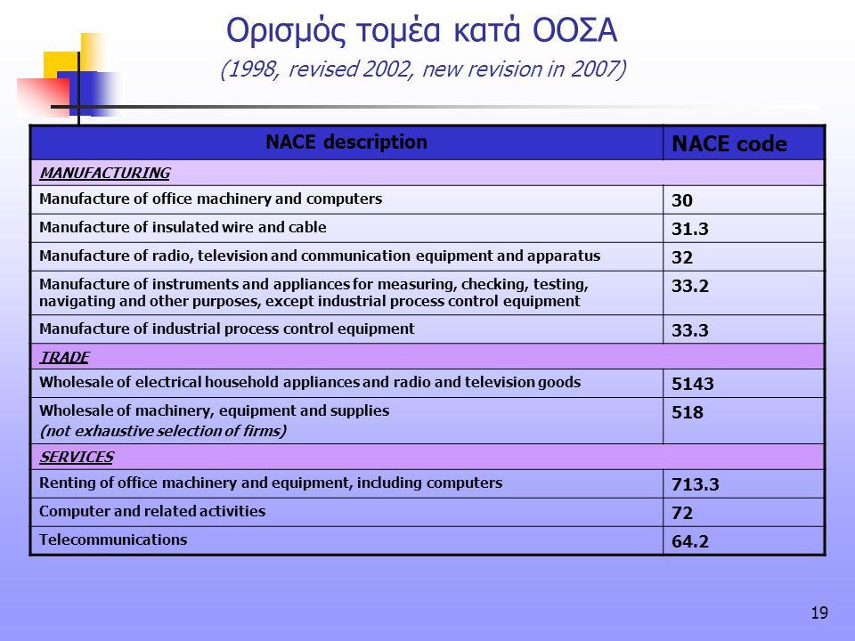 Ορισμός τομέα κατά ΟΟΣΑ (1998, revised 2002, new revision in 2007)