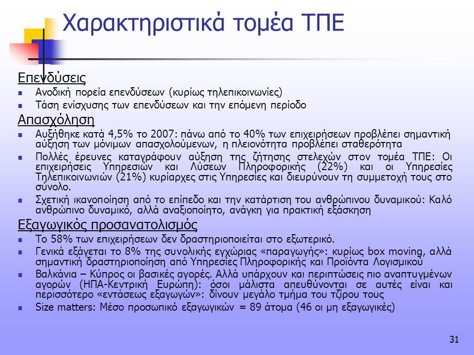 Χαρακτηριστικά τομέα ΤΠΕ
