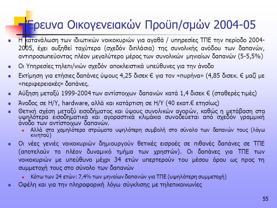 Έρευνα Οικογενειακών Προϋπ/σμών 2004-05