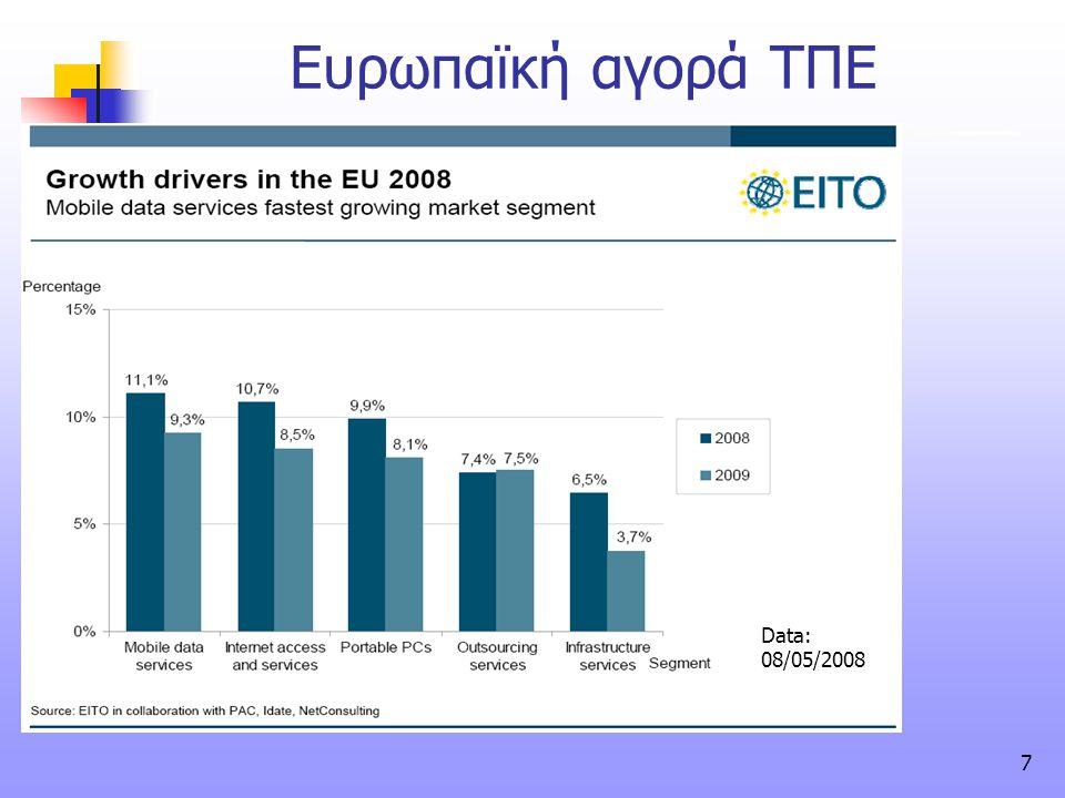Ευρωπαϊκή αγορά ΤΠΕ Data: 08/05/2008