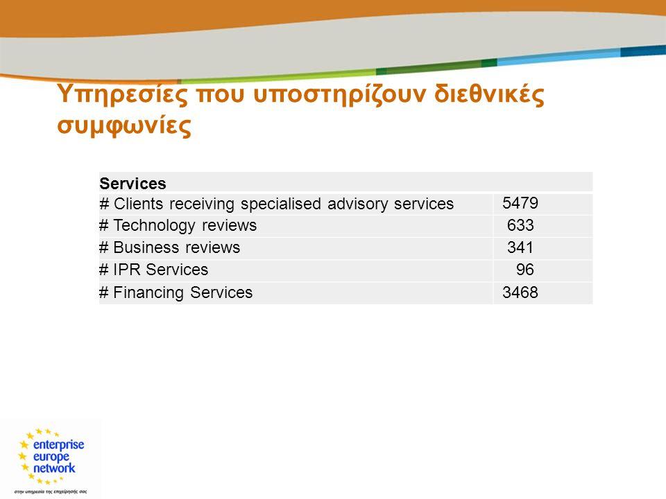 Υπηρεσίες που υποστηρίζουν διεθνικές συμφωνίες
