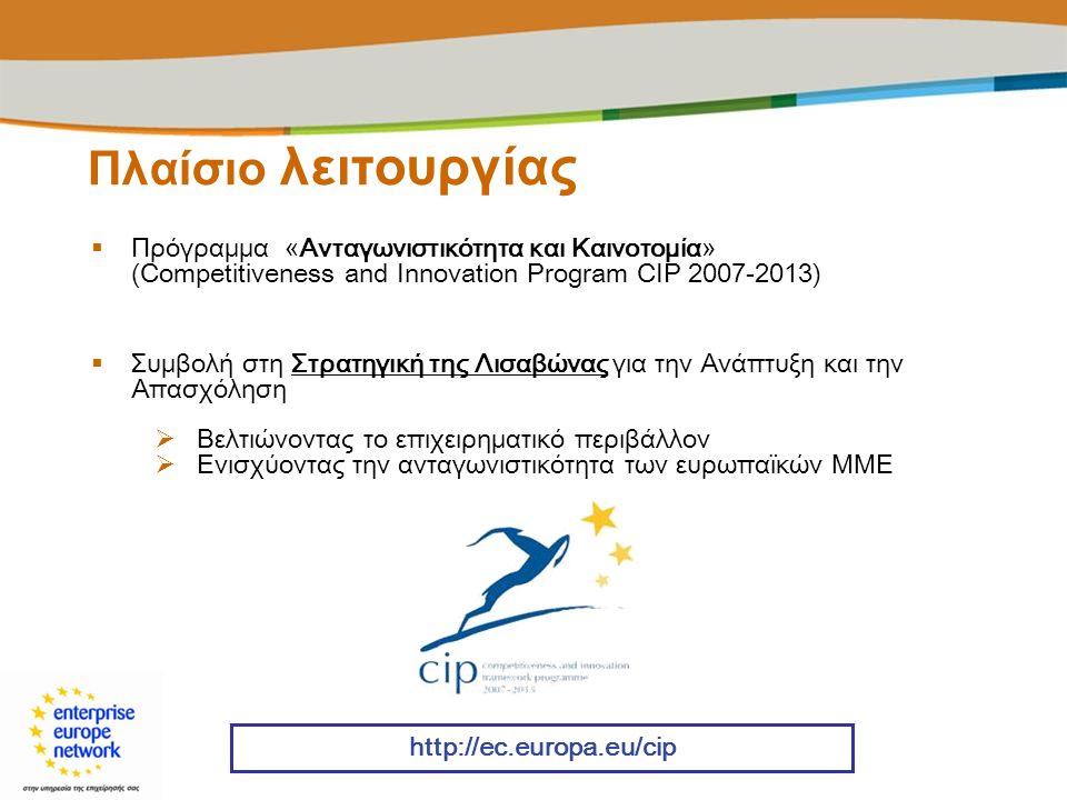 Πλαίσιο λειτουργίας Πρόγραμμα «Ανταγωνιστικότητα και Καινοτομία»
