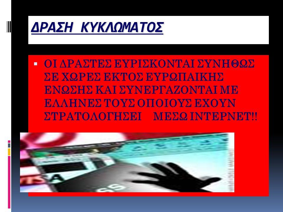 ΔΡΑΣΗ ΚΥΚΛΩΜΑΤΟΣ