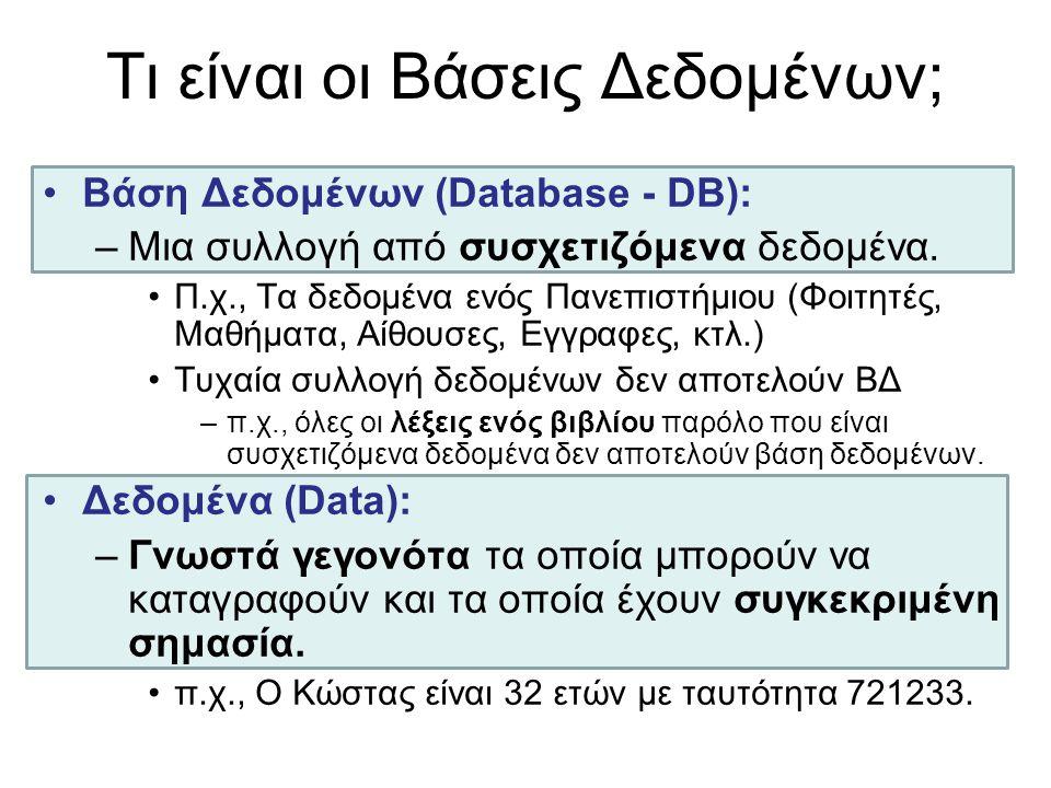 Τι είναι οι Βάσεις Δεδομένων;