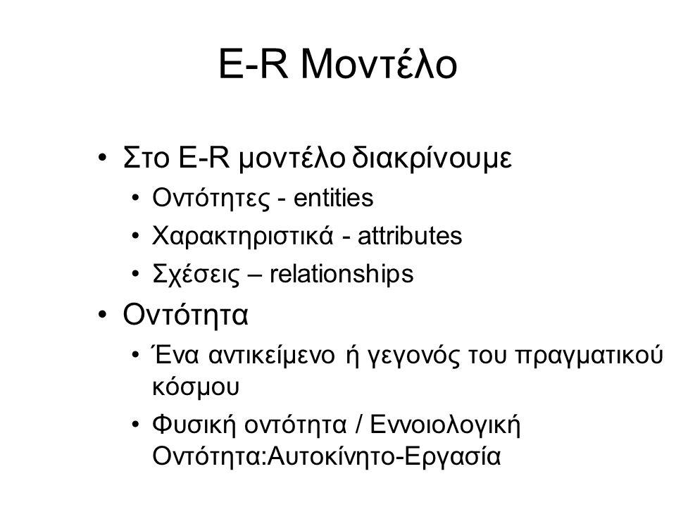 E-R Μοντέλο Στο E-R μοντέλο διακρίνουμε Οντότητα Οντότητες - entities