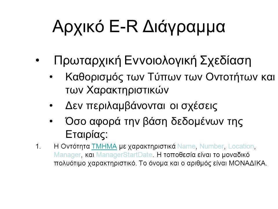 Αρχικό E-R Διάγραμμα Πρωταρχική Εννοιολογική Σχεδίαση
