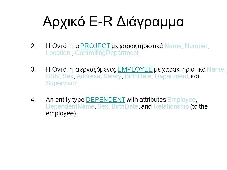Αρχικό E-R Διάγραμμα Η Οντότητα PROJECT με χαρακτηριστικά Name, Number, Location , ControllingDepartment.