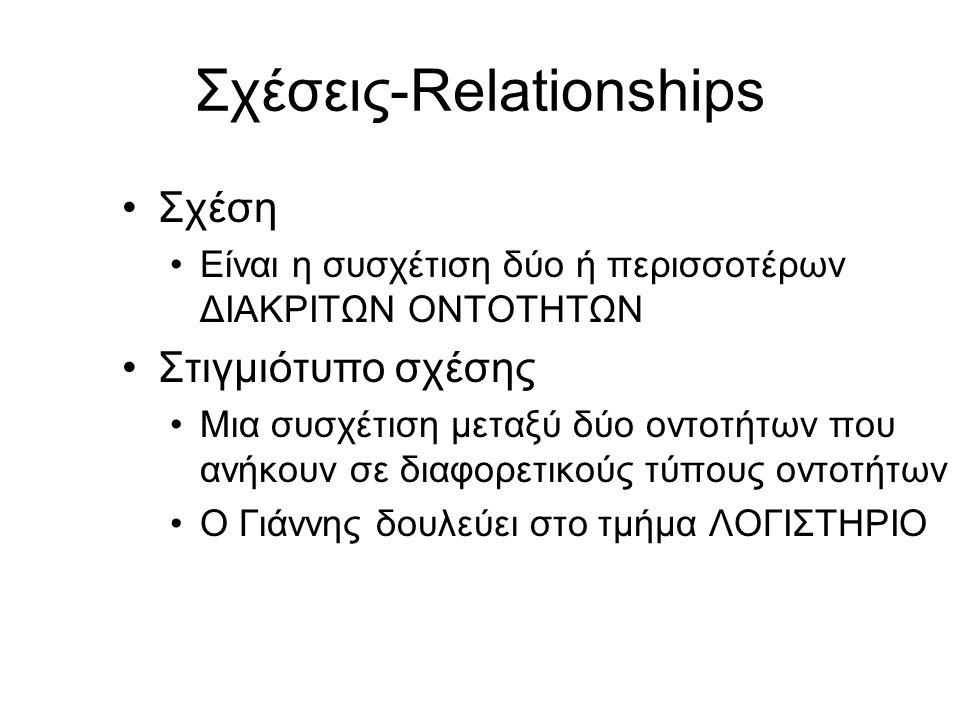 Σχέσεις-Relationships