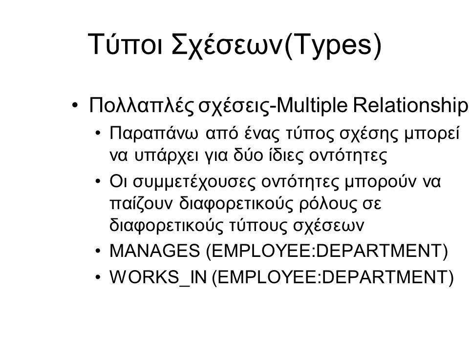 Τύποι Σχέσεων(Types) Πολλαπλές σχέσεις-Multiple Relationships