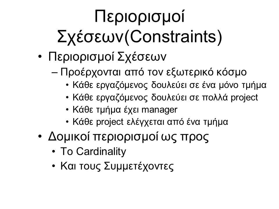 Περιορισμοί Σχέσεων(Constraints)