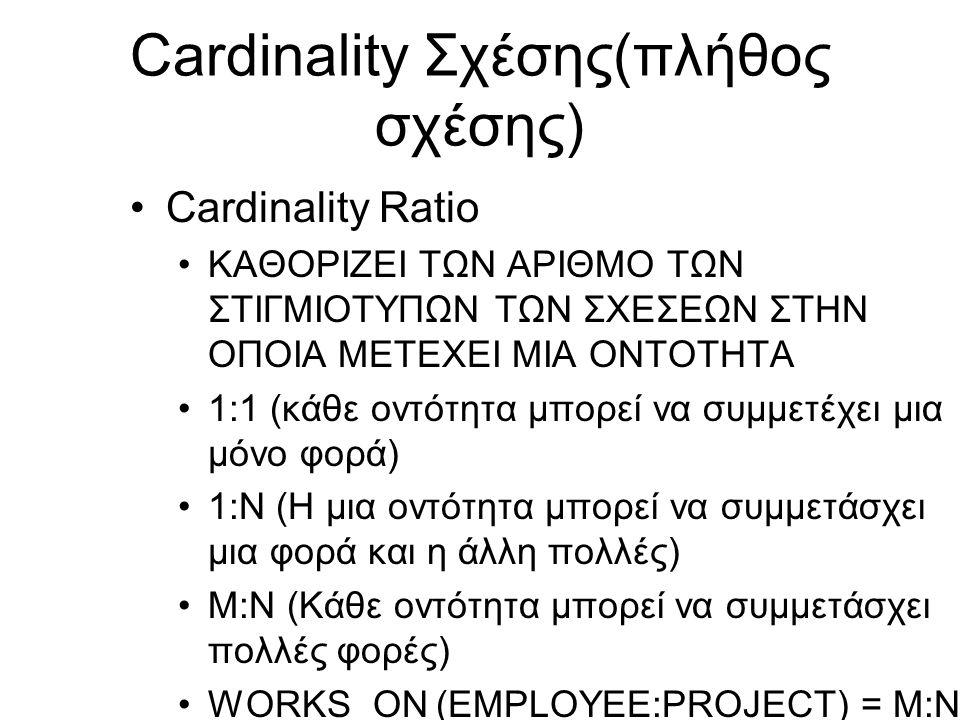 Cardinality Σχέσης(πλήθος σχέσης)