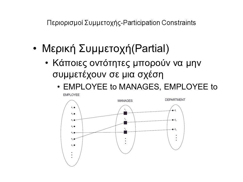 Περιορισμοί Συμμετοχής-Participation Constraints
