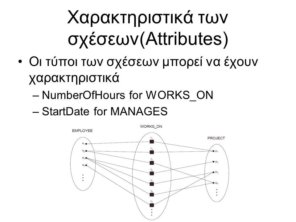 Χαρακτηριστικά των σχέσεων(Attributes)
