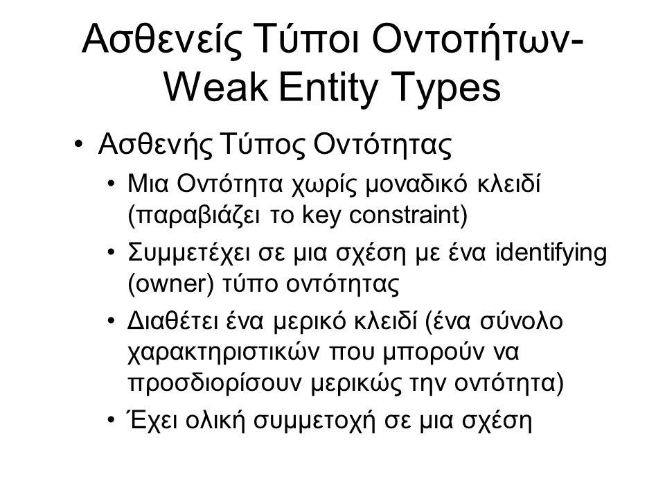 Ασθενείς Τύποι Οντοτήτων-Weak Entity Types