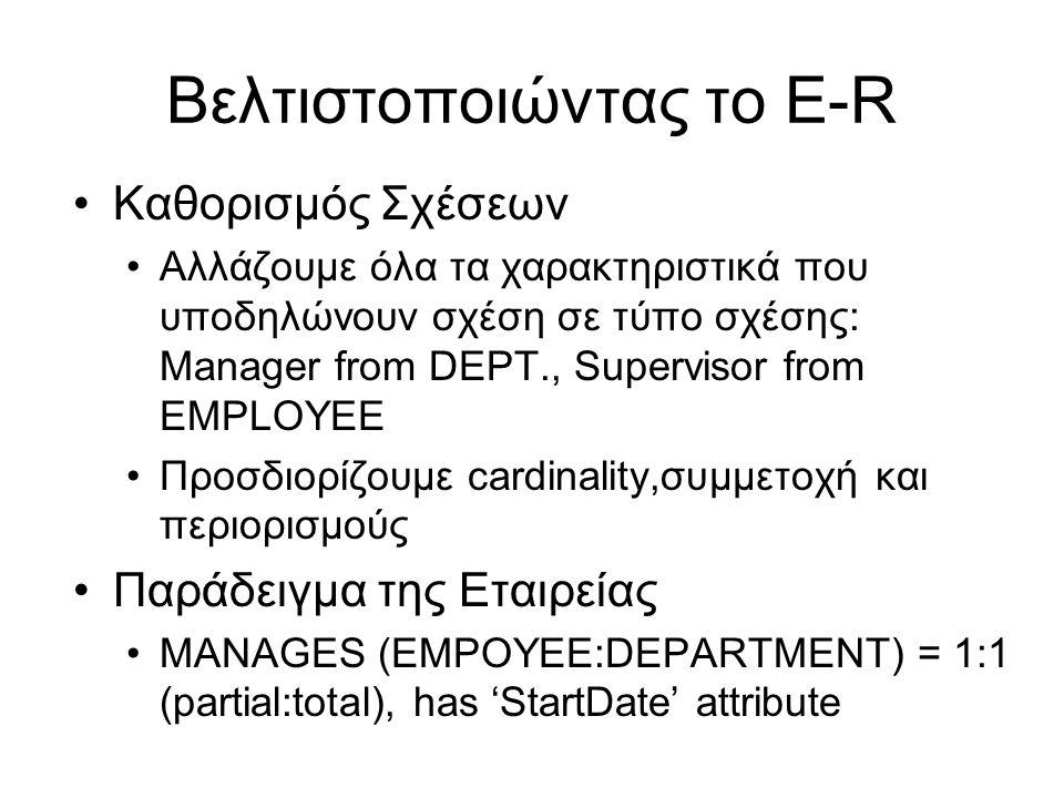 Βελτιστοποιώντας το E-R