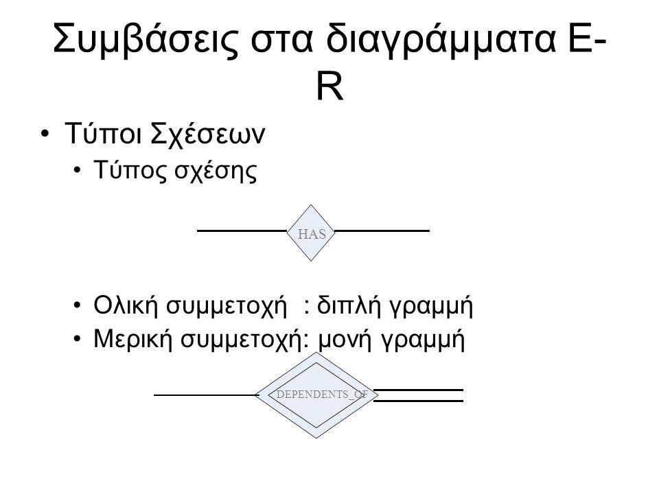 Συμβάσεις στα διαγράμματα E-R
