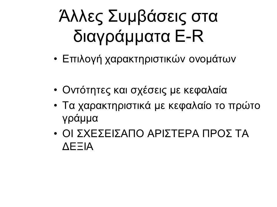 Άλλες Συμβάσεις στα διαγράμματα E-R