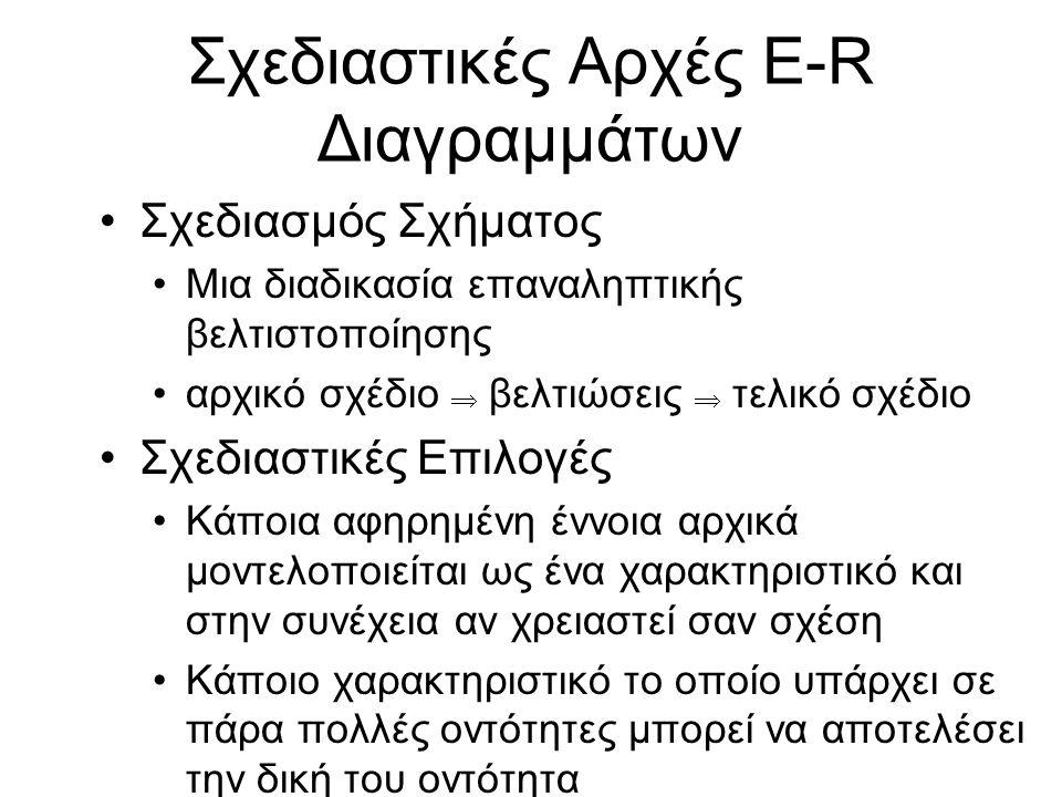 Σχεδιαστικές Αρχές E-R Διαγραμμάτων
