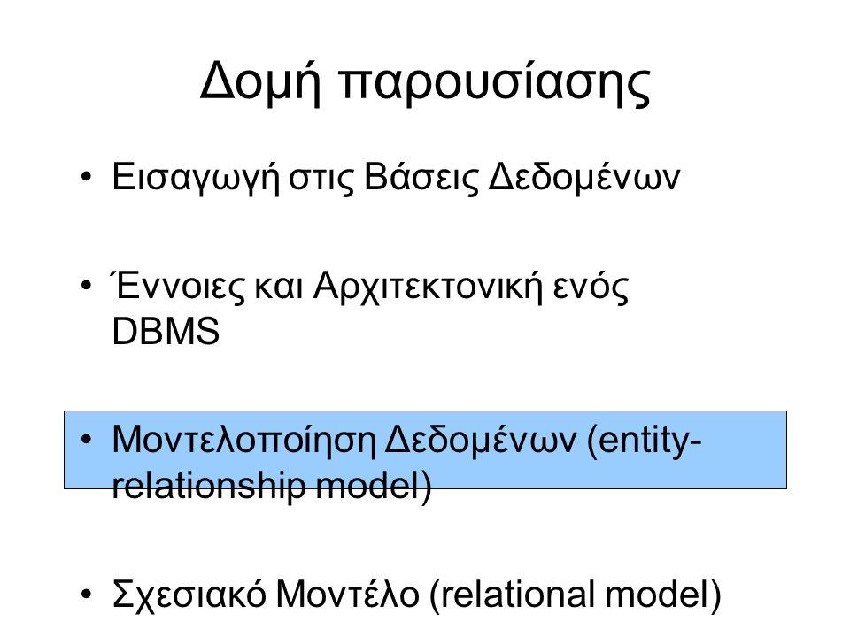 Δομή παρουσίασης Εισαγωγή στις Βάσεις Δεδομένων