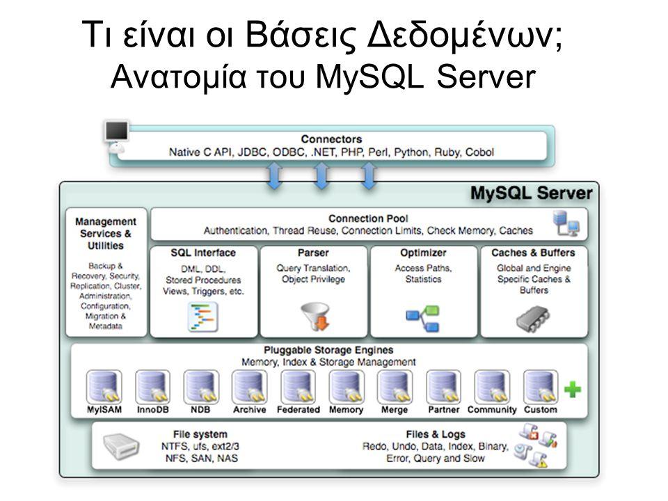 Τι είναι οι Βάσεις Δεδομένων; Ανατομία του MySQL Server