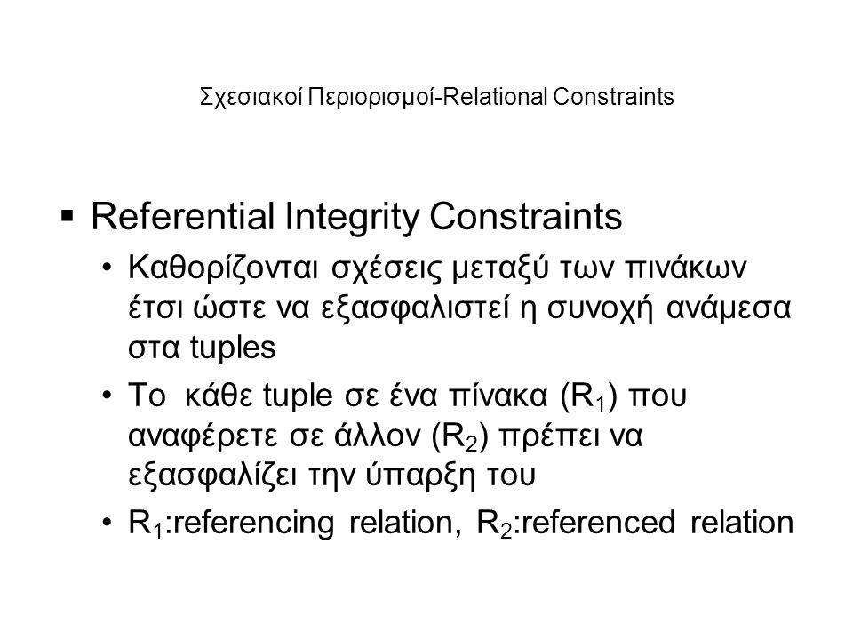 Σχεσιακοί Περιορισμοί-Relational Constraints