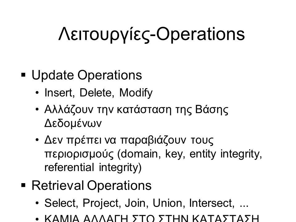 Λειτουργίες-Operations