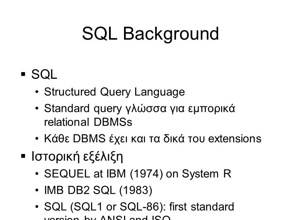 SQL Background SQL Ιστορική εξέλιξη Structured Query Language