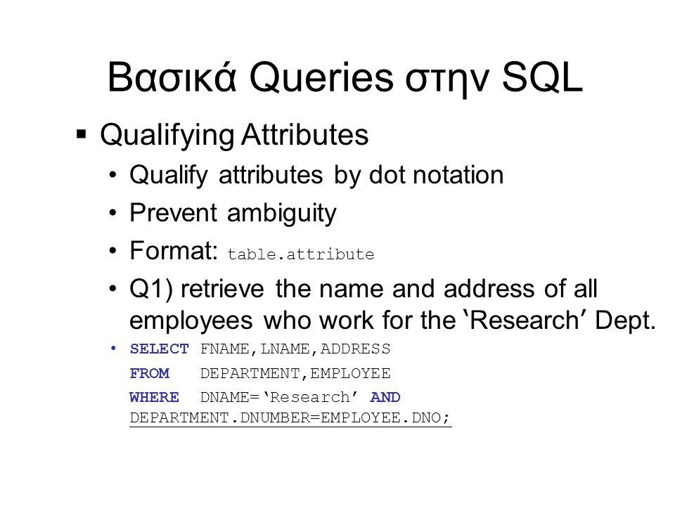 Βασικά Queries στην SQL