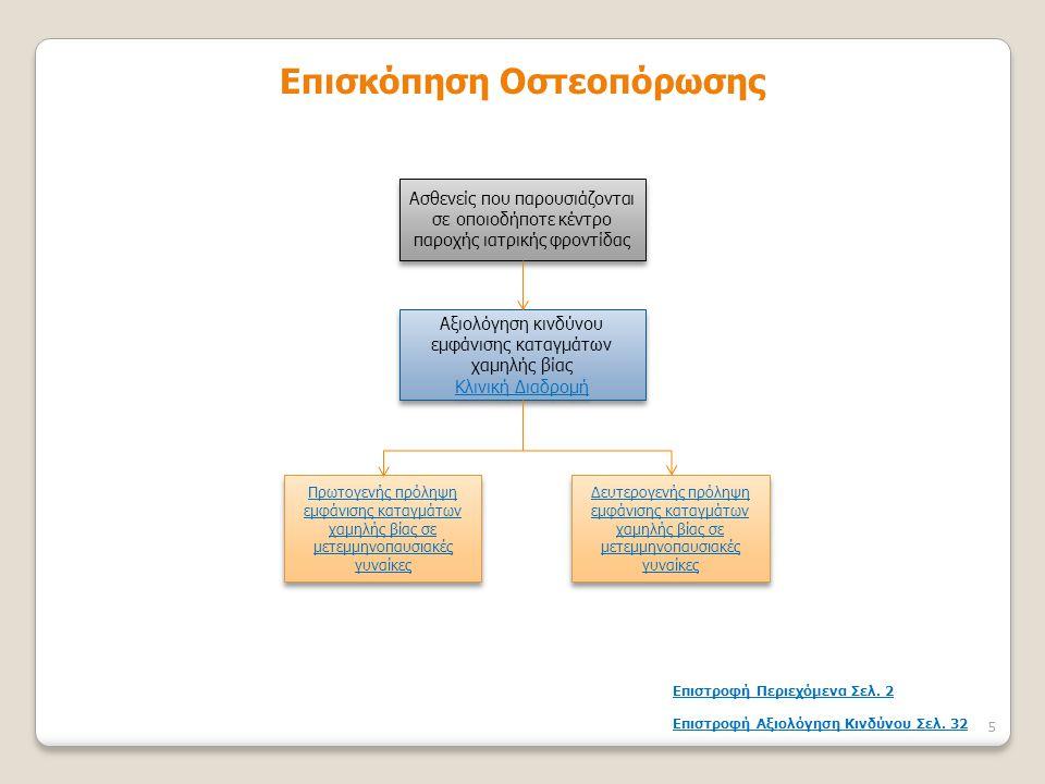 Επισκόπηση Οστεοπόρωσης