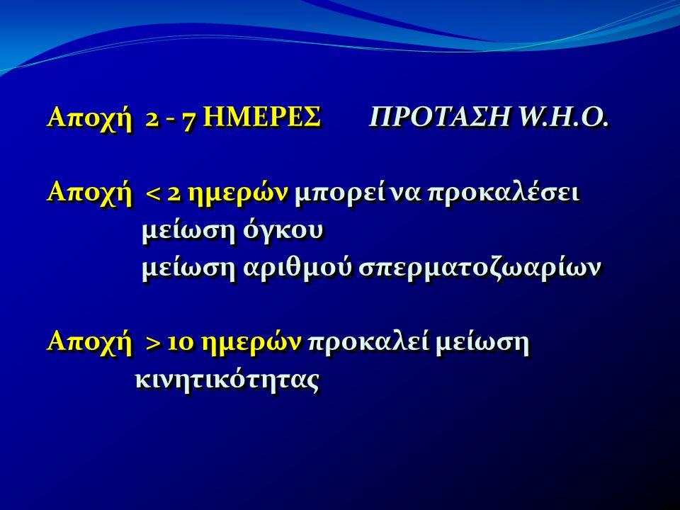 Αποχή 2 - 7 ΗΜΕΡΕΣ ΠΡΟΤΑΣΗ W. H. O