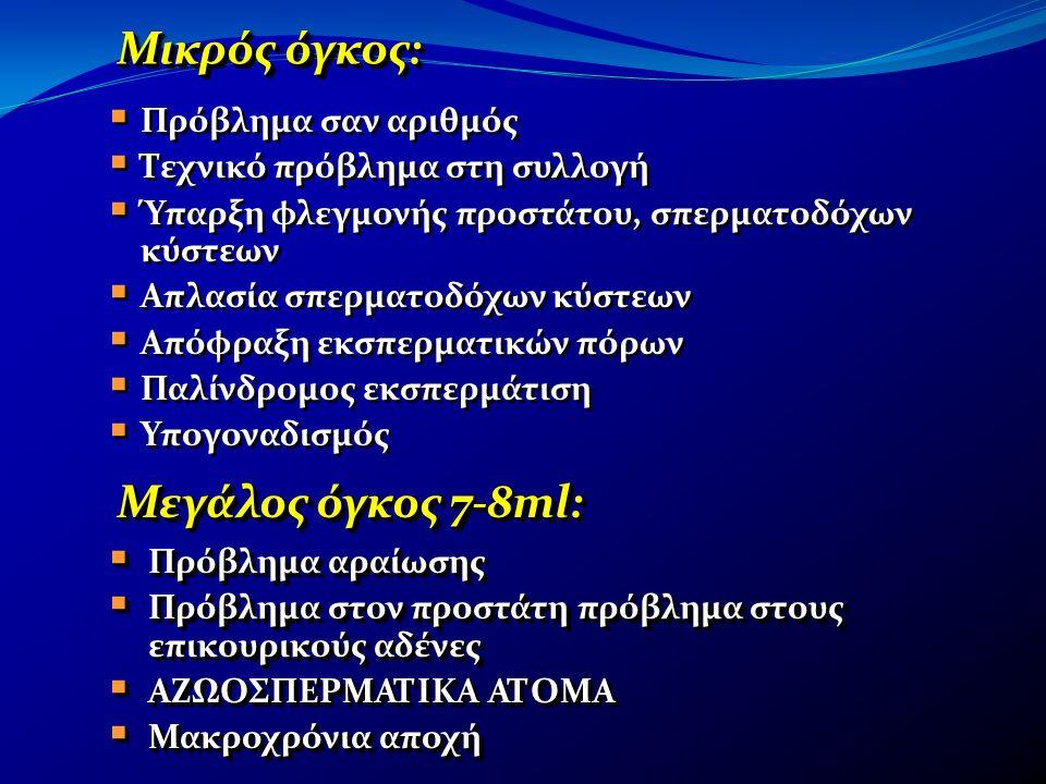 Μικρός όγκος: Μεγάλος όγκος 7-8ml: Πρόβλημα σαν αριθμός