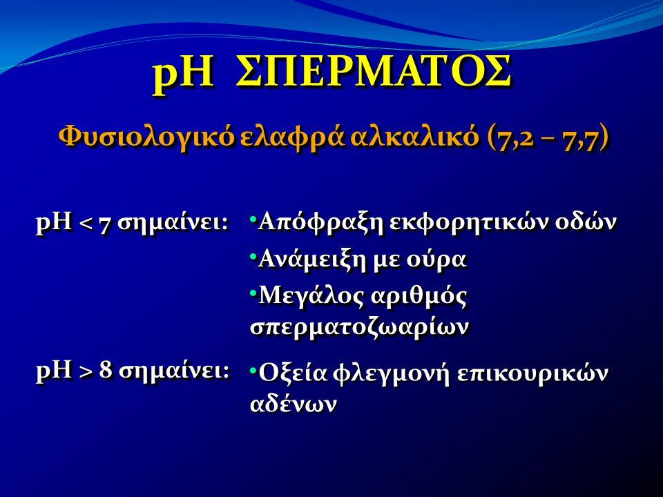 Φυσιολογικό ελαφρά αλκαλικό (7,2 – 7,7)