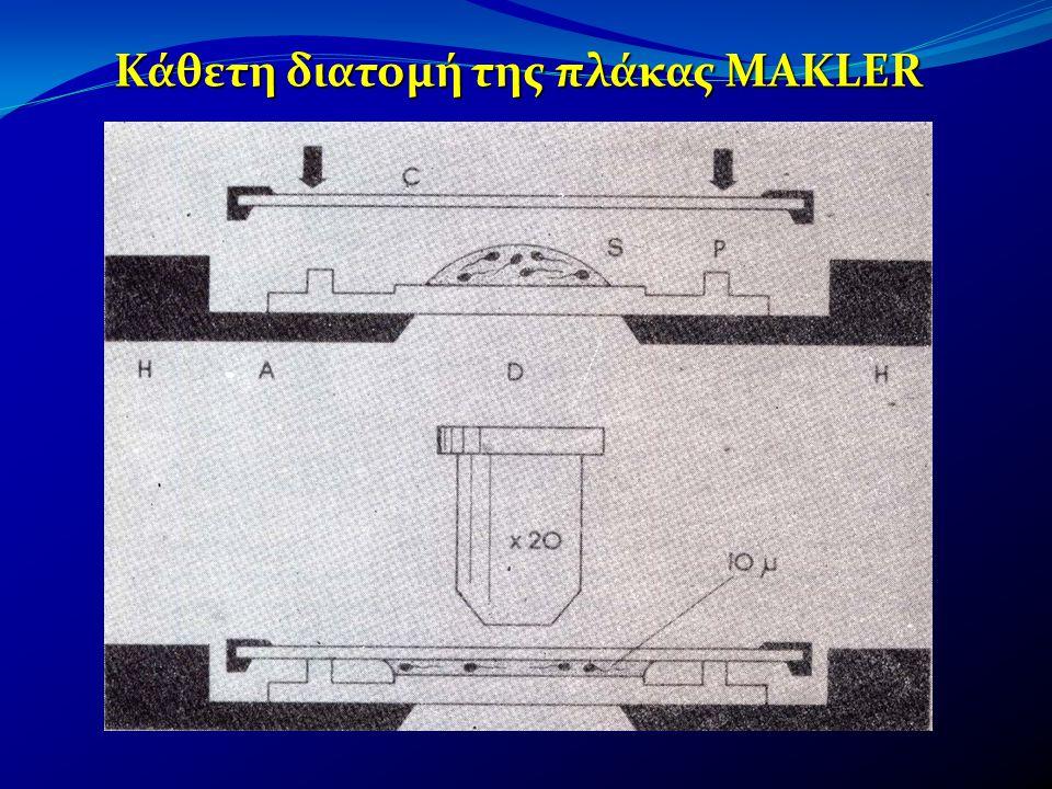 Κάθετη διατομή της πλάκας MAKLER