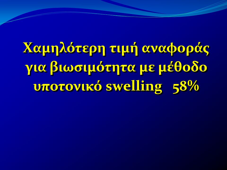 Χαμηλότερη τιμή αναφοράς για βιωσιμότητα με μέθοδο υποτονικό swelling 58%