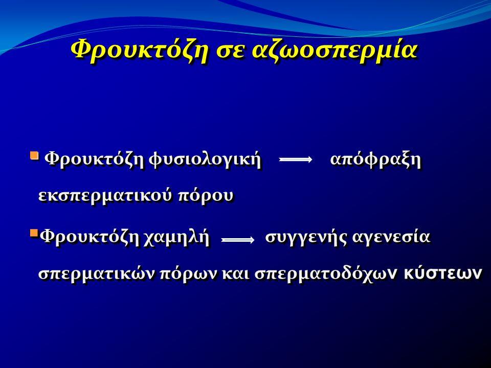 Φρουκτόζη σε αζωοσπερμία