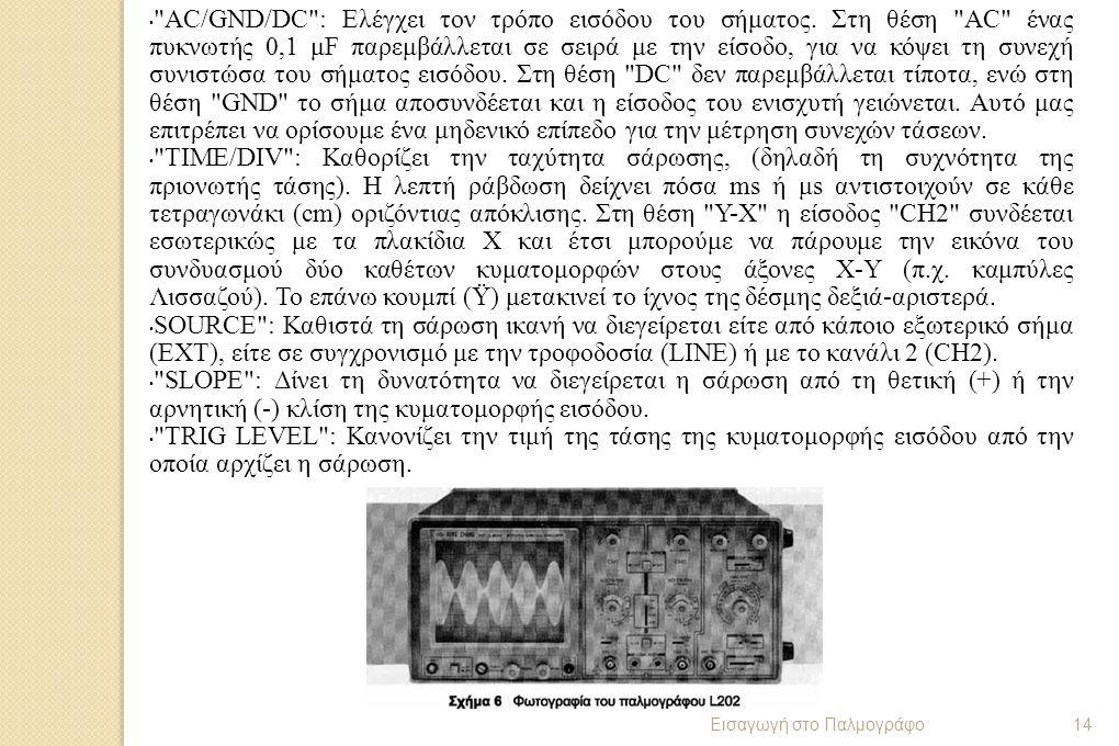 AC/GND/DC : Ελέγχει τον τρόπο εισόδου του σήματος