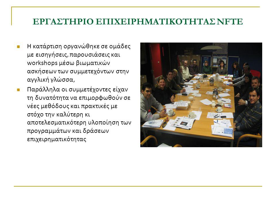 ΕΡΓΑΣΤΗΡΙΟ EΠΙΧΕΙΡΗΜΑΤΙΚΟΤΗΤΑΣ NFTE