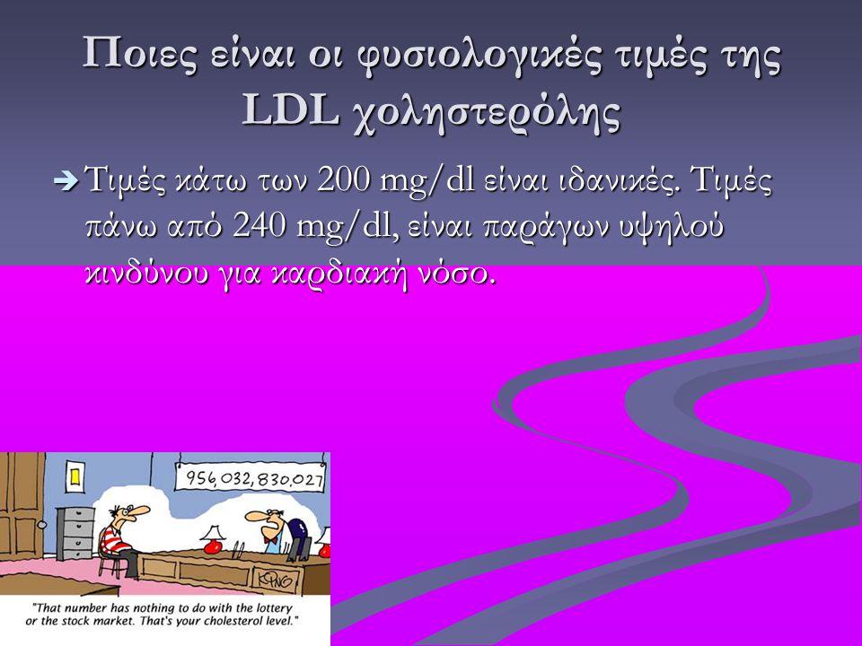 Ποιες είναι οι φυσιολογικές τιμές της LDL χοληστερόλης