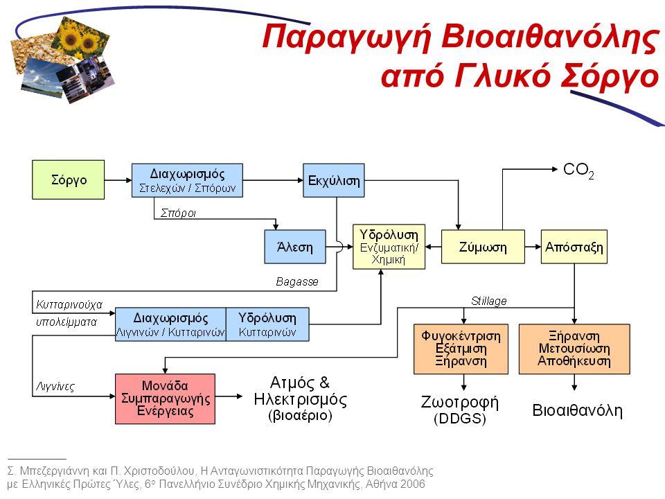 Παραγωγή Βιοαιθανόλης από Γλυκό Σόργο