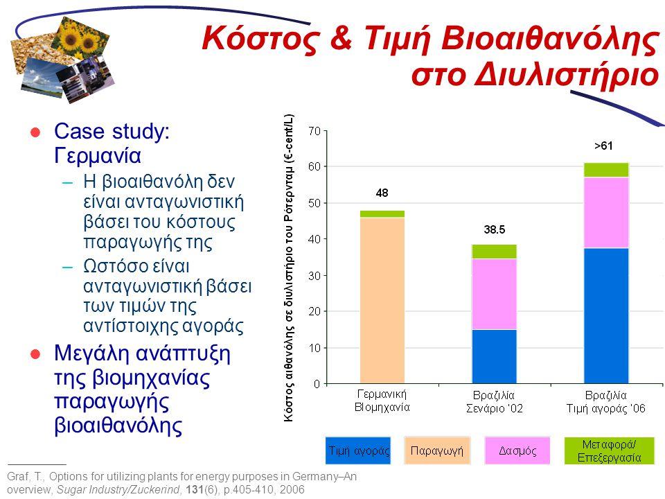 Κόστος & Τιμή Βιοαιθανόλης στο Διυλιστήριο