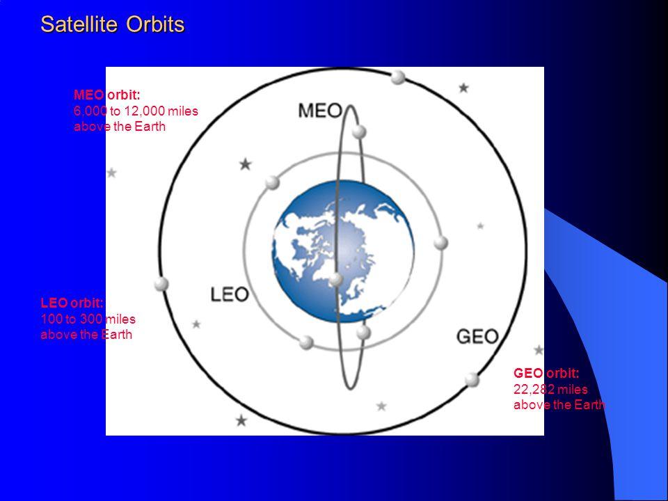 Satellite Orbits MEO orbit: 6,000 to 12,000 miles LEO orbit: