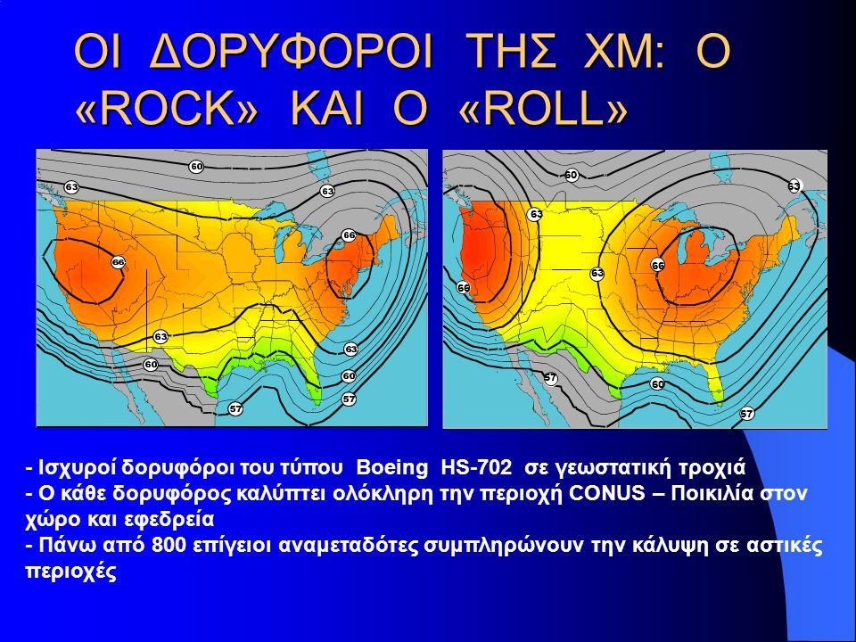 ΟΙ ΔΟΡΥΦΟΡΟΙ ΤΗΣ ΧΜ: Ο «ROCK» ΚΑΙ Ο «ROLL»