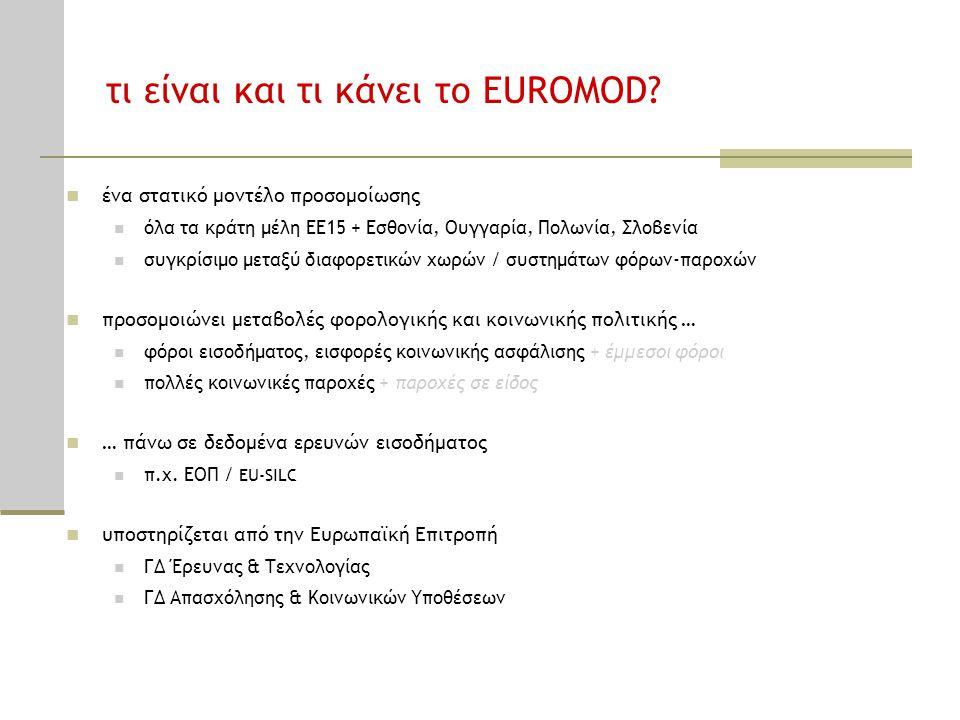 τι είναι και τι κάνει το EUROMOD