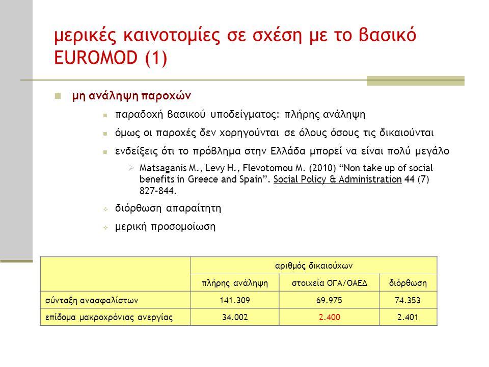μερικές καινοτομίες σε σχέση με το βασικό EUROMOD (1)