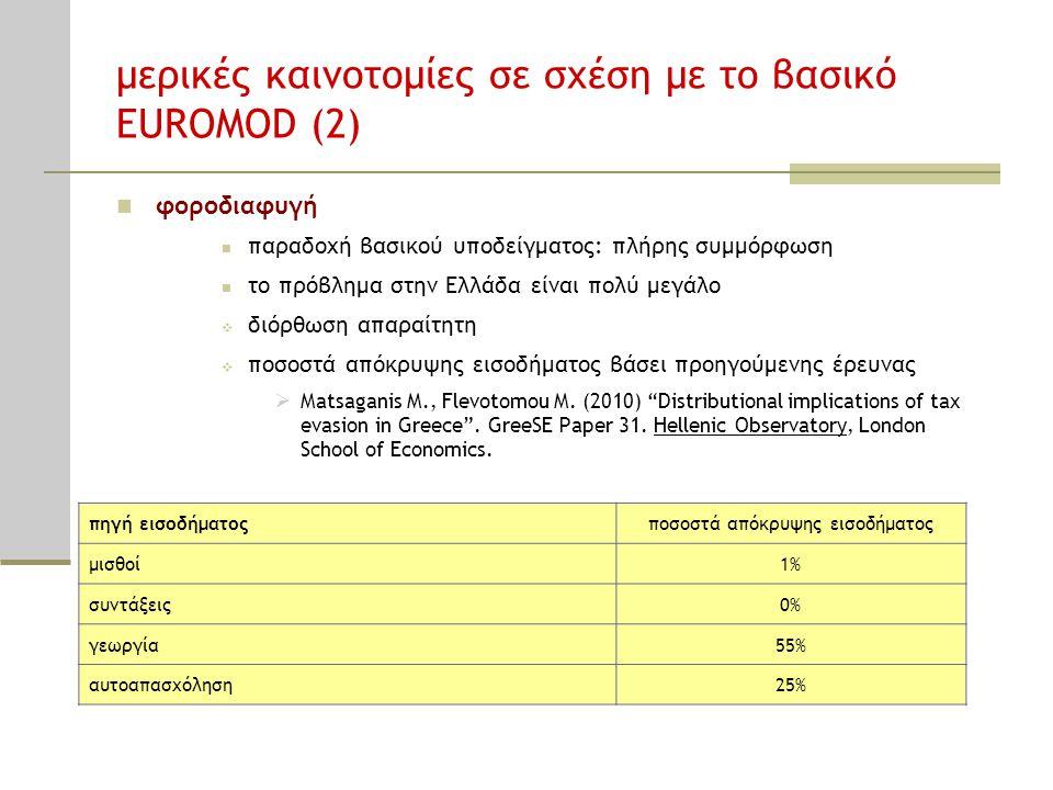 μερικές καινοτομίες σε σχέση με το βασικό EUROMOD (2)