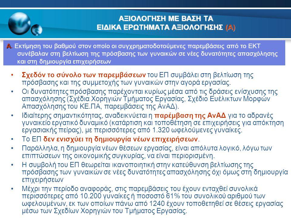 ΑΞΙΟΛΟΓΗΣΗ ΜΕ ΒΑΣΗ ΤΑ ΕΙΔΙΚΑ ΕΡΩΤΗΜΑΤΑ ΑΞΙΟΛΟΓΗΣΗΣ (Α)