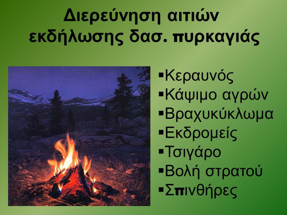 εκδήλωσης δασ. πυρκαγιάς