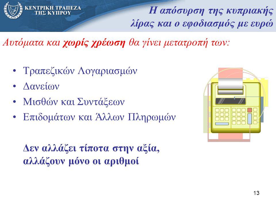 Η απόσυρση της κυπριακής