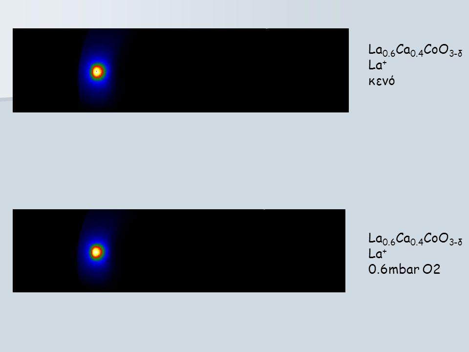 La0.6Ca0.4CoO3-δ La+ κενό La0.6Ca0.4CoO3-δ La+ 0.6mbar O2